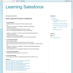 Learning Salesforce: Query Approval Process in Salesforce