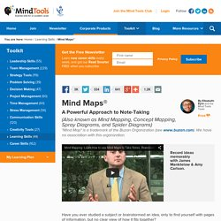 Learn how to draw Mind Maps - MindMapping Training MindTools