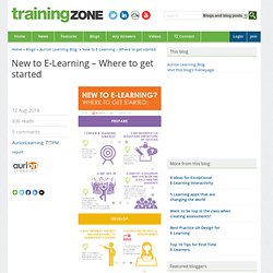 New to E-Learning – Where to get started