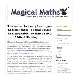 Magical Maths - A Learning Hub For Teachers and Students