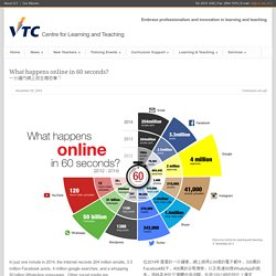 Centre for Learning and Teaching (CLT) » What happens online in 60 seconds?一分鐘內網上發生哪些事?