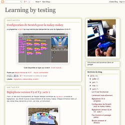 Learning by testing