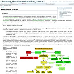 learning_theories:assimilation_theory [Learning Theories]