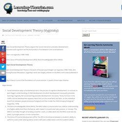 Social Development Theory (Vygotsky)