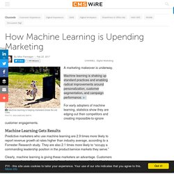 How Machine Learning is Upending Marketing