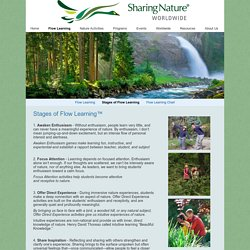 Stages of Flow Learning™ - Sharing Nature Worldwide