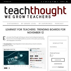 Learnist For Teachers: Trending Boards For November 12