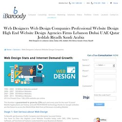 Web Design Company in Beirut, Lebanon - iBaroody LLC