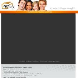 7 étapes pour trouver un stage sur lecanaldesmetiers.tv, Le programme d'entraînement face aux sept étapes