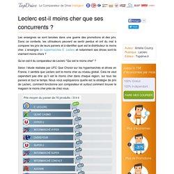 E. Leclerc : la vérité sur ses prix et son comparateur