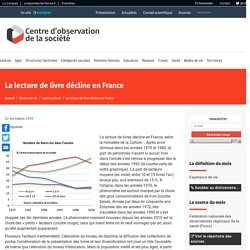 La lecture de livre décline en France