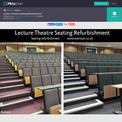 Lecture Theatre Seating Refurbishment