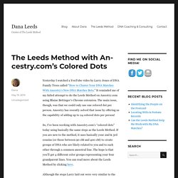 The Leeds Method with Ancestry.com's Colored Dots - Dana Leeds
