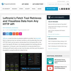 Leftronic's Fetch Tool Retrieves and Visualizes Data from Any HTTP API