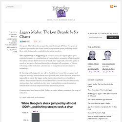 Legacy Media: The Lost Decade In Six Charts