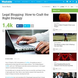 Legal Blogging: How to Craft the Right Strategy