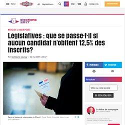 Législatives: que se passe-t-il si aucun candidat n'obtient 12,5% des inscrits?