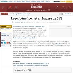 Lego: bénéfice net en hausse de 31%