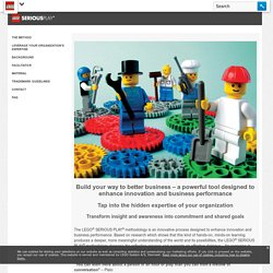 LEGO.com Serious Play Home