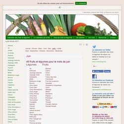 Saisonnalité des fruits et légumes