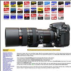 Leica lens for Nikon cameras