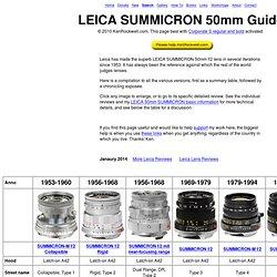 LEICA SUMMICRON 50mm Guide