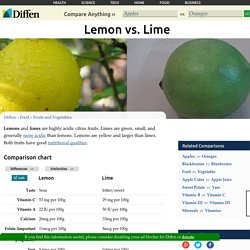 Lemon vs Lime