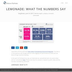 Lemonade: What the numbers say - Oxbow Partners