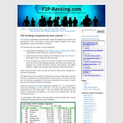 P2P-Banking.com » P2P lending companies by loan volume