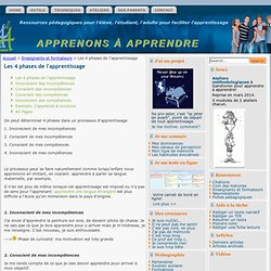 Les 4 phases de l'apprentissage
