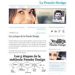 Les 5 étapes de la Pensée Design