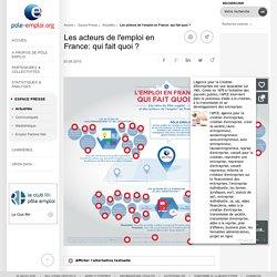Les acteurs de l'emploi en France: qui fait quoi