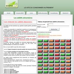 Additifs alimentaires Répertoire +documenté