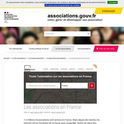Les associations en France