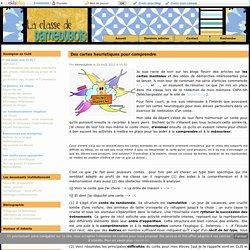 Les cartes heuristiques - Exemples d'usages en CLIS