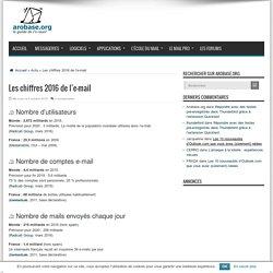 Les chiffres 2016 de l'e-mail