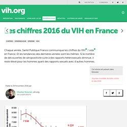 Les chiffres 2016 du VIH en France