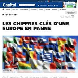 Les chiffres clés d'une Europe en panne