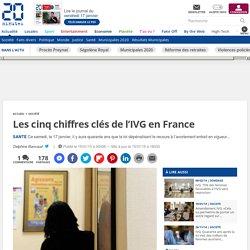 Les cinq chiffres clés de l'IVG en France
