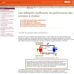 Les coefficients de performance d'une PAC