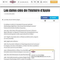 (20+) Les dates clés de l'histoire d'Apple