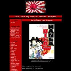 Les différents types de manga