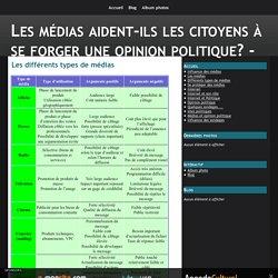 Les différents types de médias