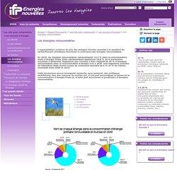 Les énergies renouvelables, IFP Energies nouvelles