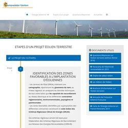 Les étapes d'un projet éolien