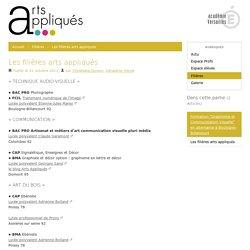 Les filières arts appliqués - Arts appliqués