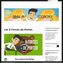 Les 5 Forces de Porter. - Draw My Economy