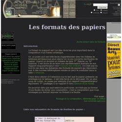 Les formats des papiers