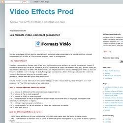 Les formats vidéo, comment ça marche?