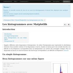 Les histogrammes avec Matplotlib